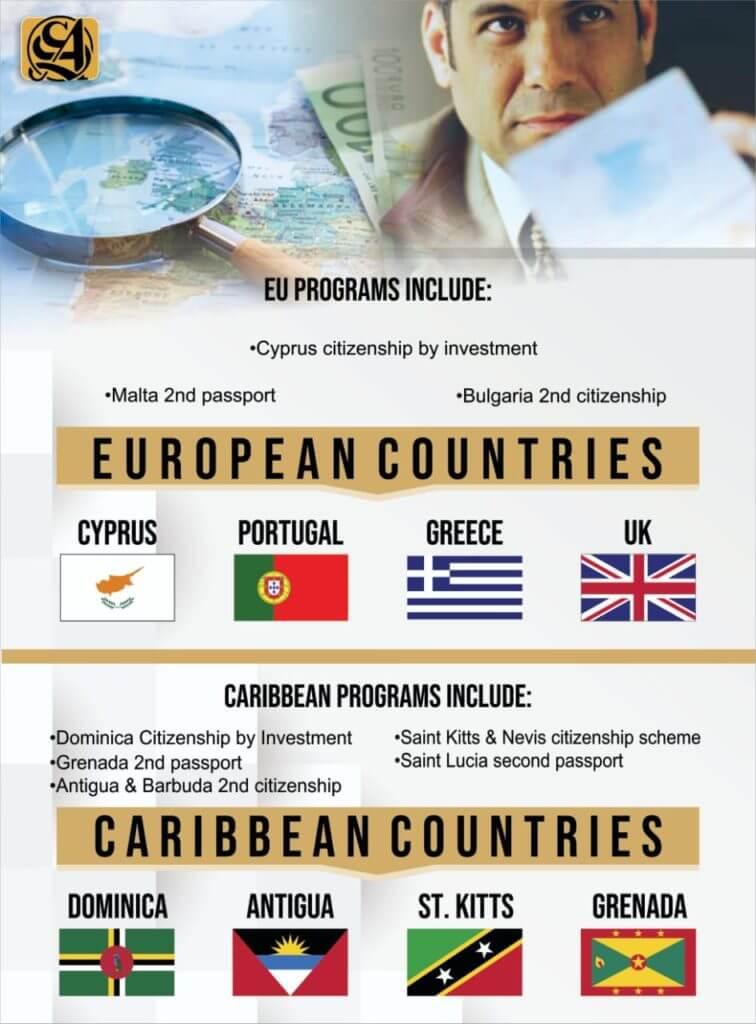 EU & Caribbean Citizenship by Investment